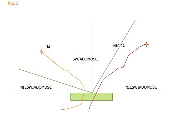 Tożsamość relacji i zagadnienie mitu relacyjnego 1